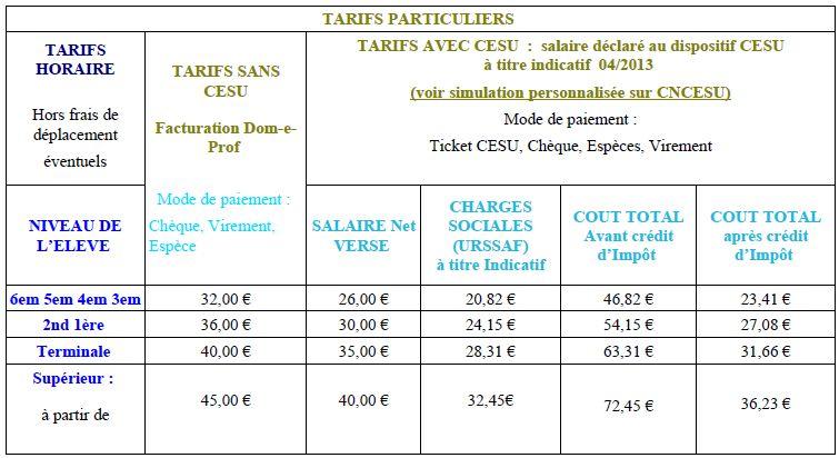 Tarifs estimés (avril 2013)